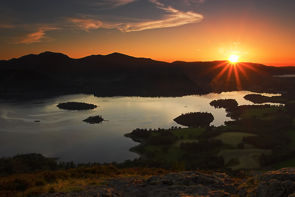Derwent Water - UK Scenery