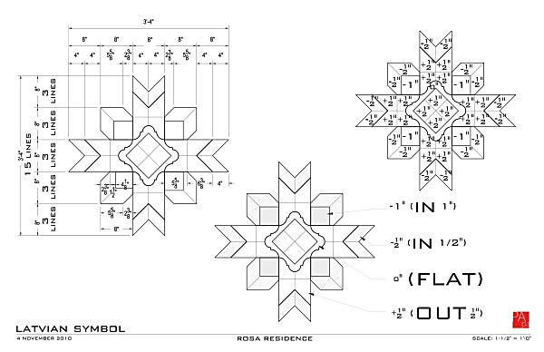 Latvian Symbol Design