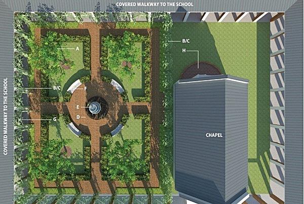 Mary garden plan view for Rosary garden designs