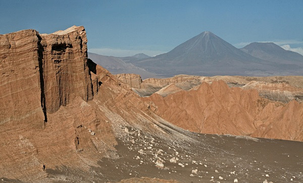 - Peru & Bolivia